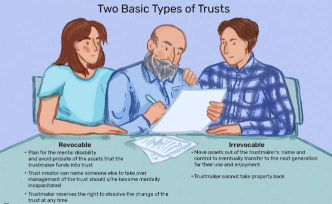 Does a living trust protect your assets if you go into a nursing home?